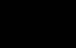 Горячие напитки, которые помогут согреться этой зимой – лучшие рецепты